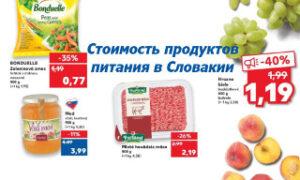 Стоимость продуктов питания в Словакии